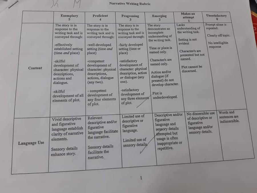 Narrative Writing rubric1