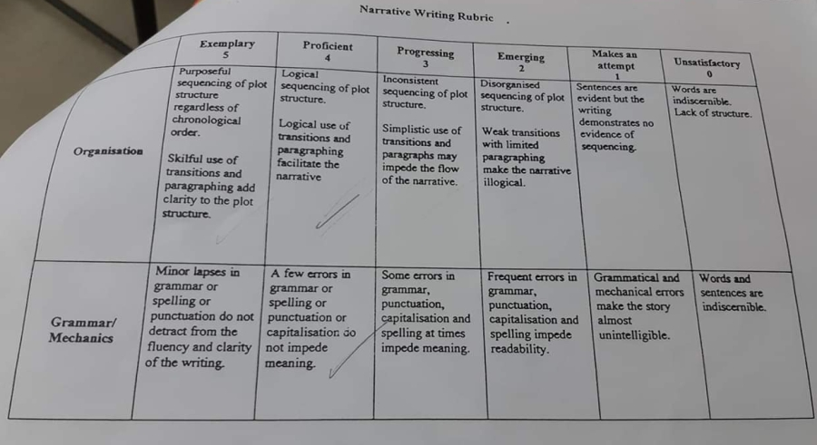 Narrative Writing rubric2